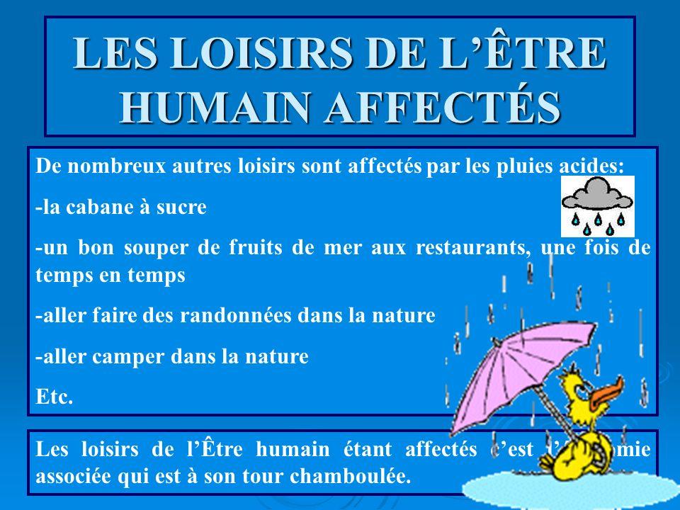 LES LOISIRS DE L'ÊTRE HUMAIN AFFECTÉS
