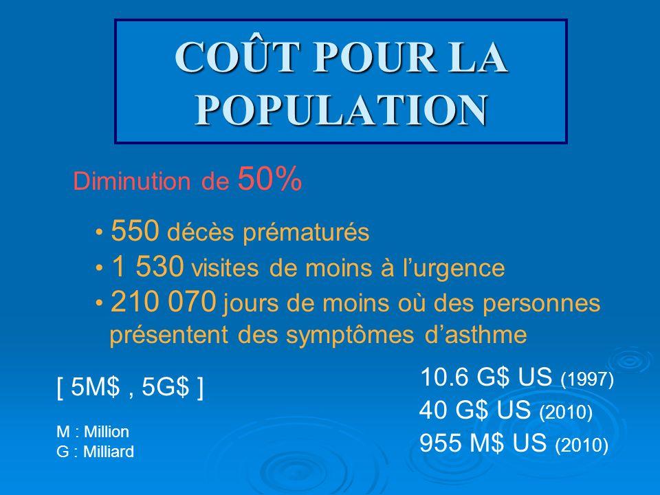 COÛT POUR LA POPULATION