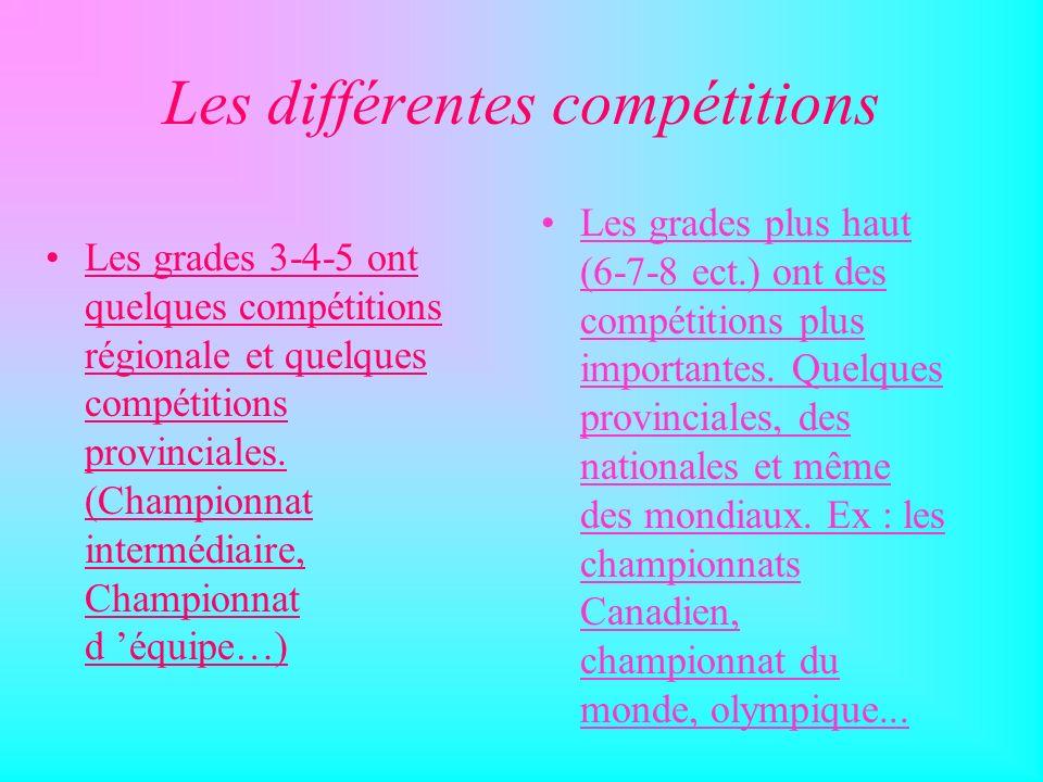 Les différentes compétitions