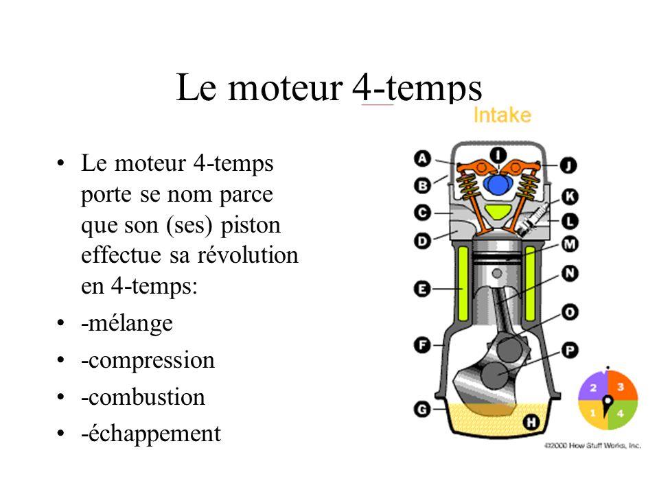 Le moteur 4-temps Le moteur 4-temps porte se nom parce que son (ses) piston effectue sa révolution en 4-temps: