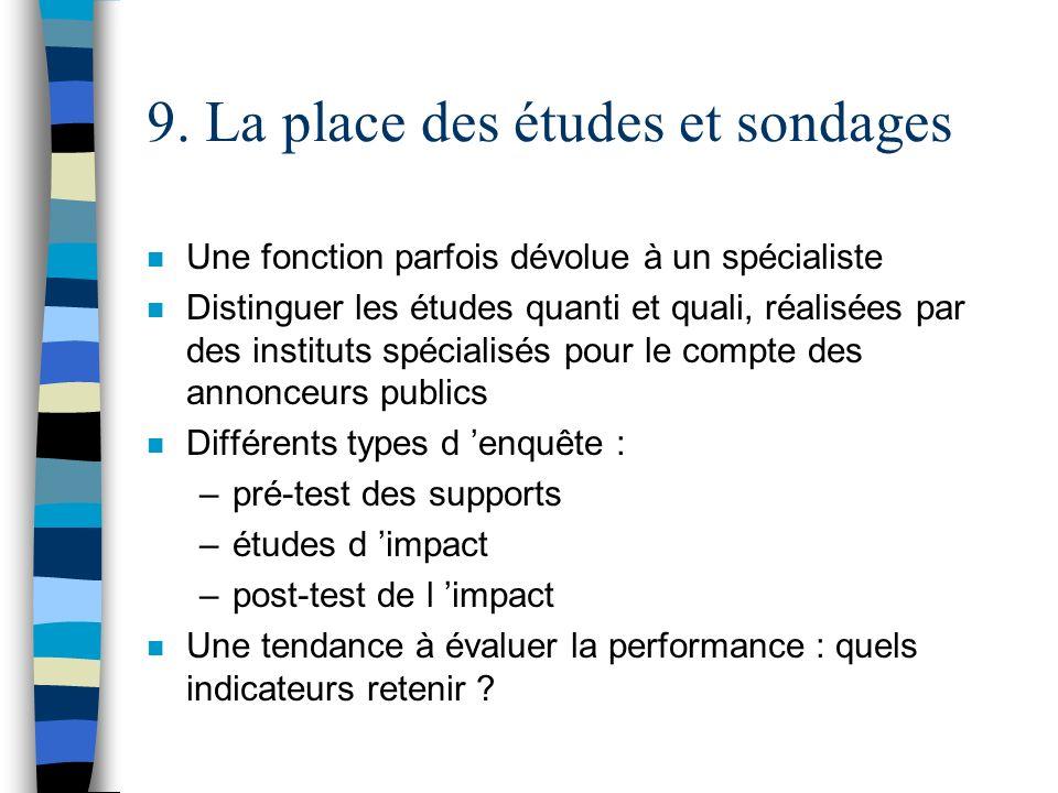 9. La place des études et sondages