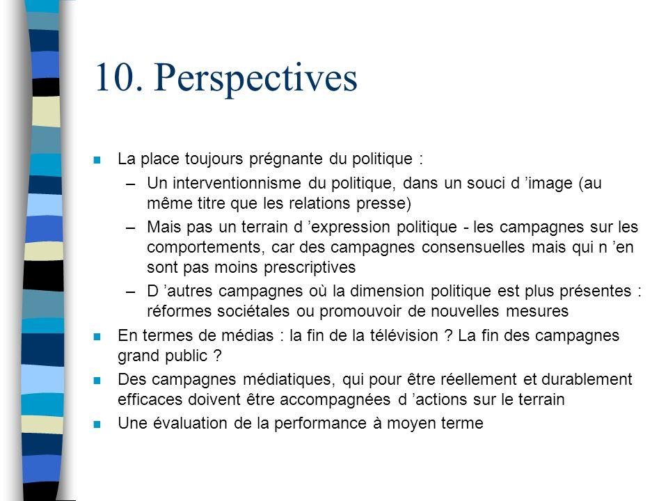 10. Perspectives La place toujours prégnante du politique :
