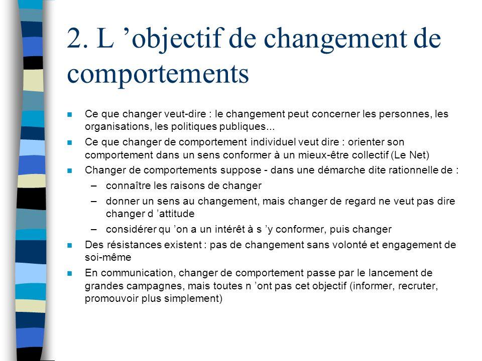 2. L 'objectif de changement de comportements