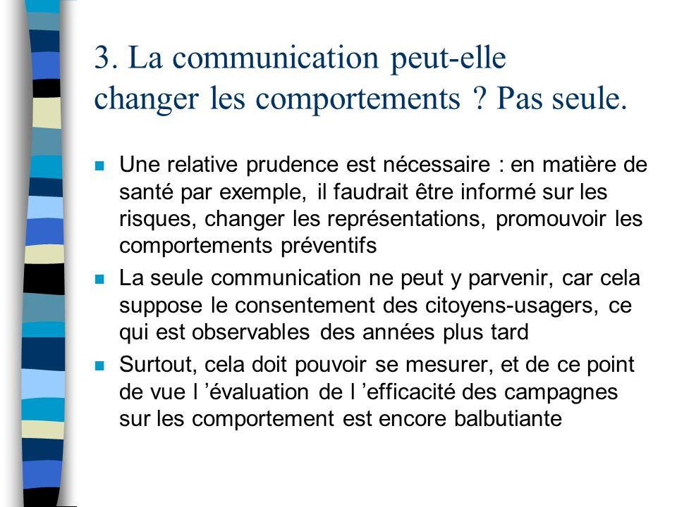 3. La communication peut-elle changer les comportements Pas seule.