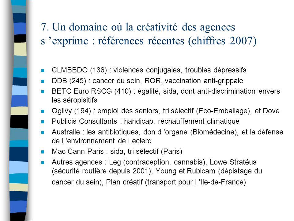 7. Un domaine où la créativité des agences s 'exprime : références récentes (chiffres 2007)