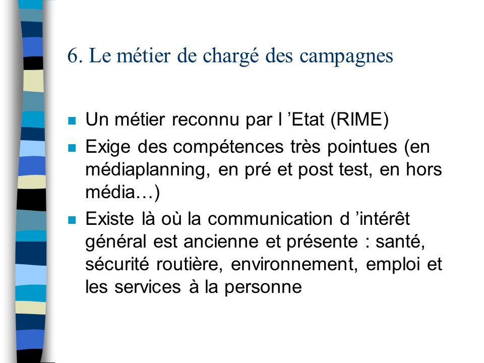 6. Le métier de chargé des campagnes
