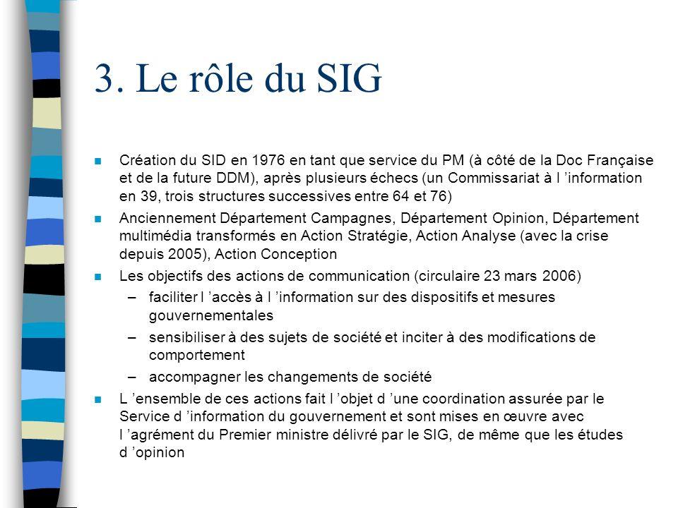3. Le rôle du SIG