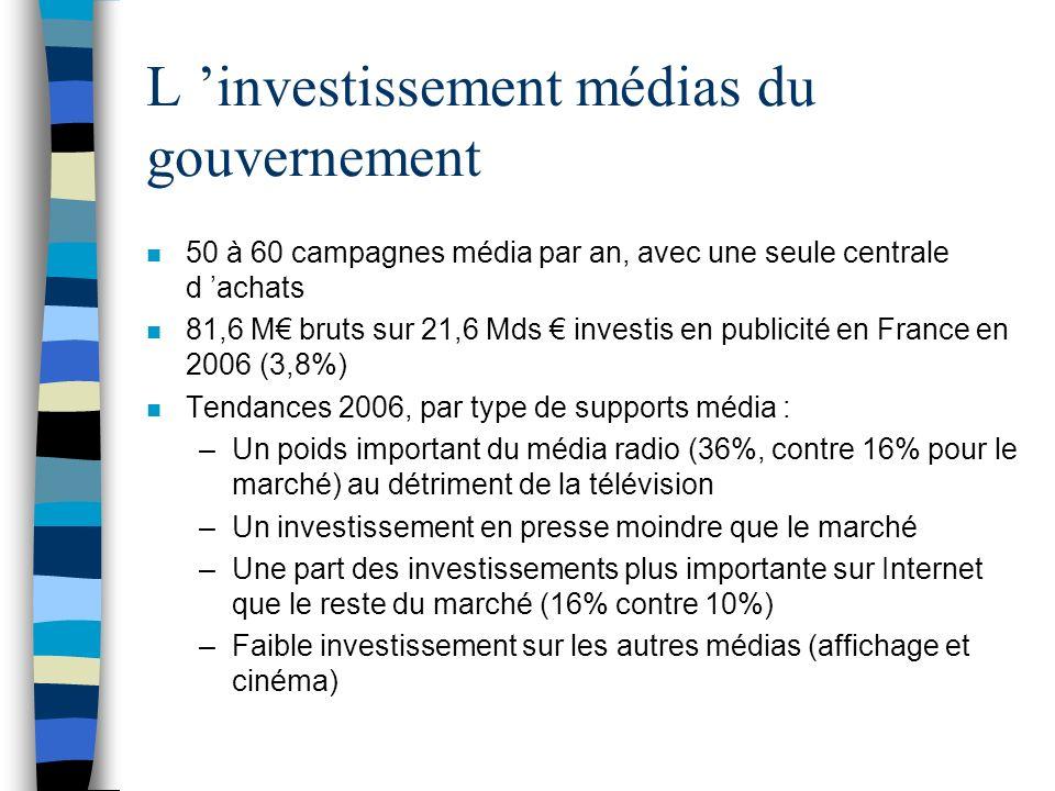 L 'investissement médias du gouvernement