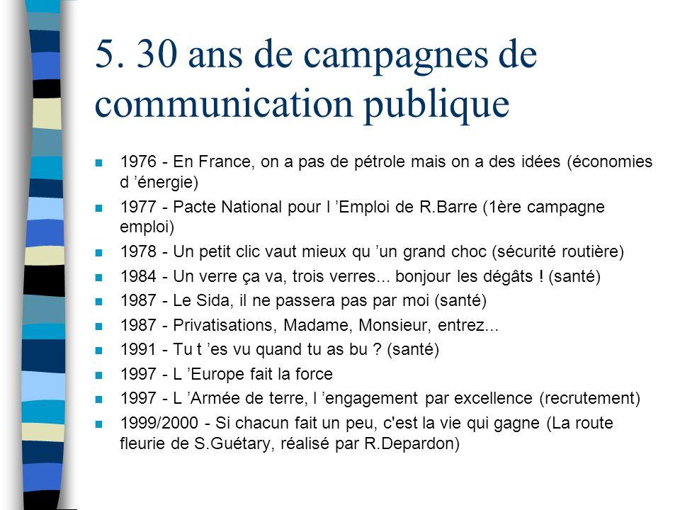 5. 30 ans de campagnes de communication publique