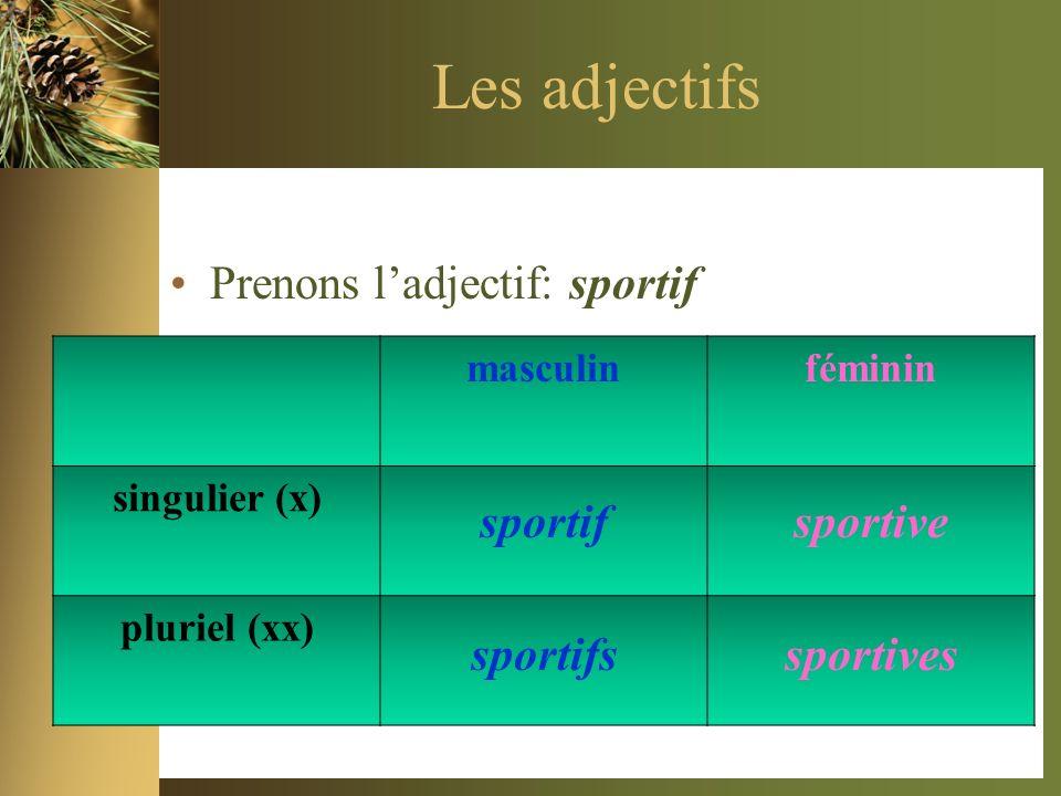 Les adjectifs Prenons l'adjectif: sportif sportif sportive sportifs