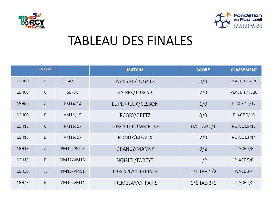 TABLEAU DES FINALES PARIS FC/LOGNES 3/0 VAIRES/TORCY2 2/0