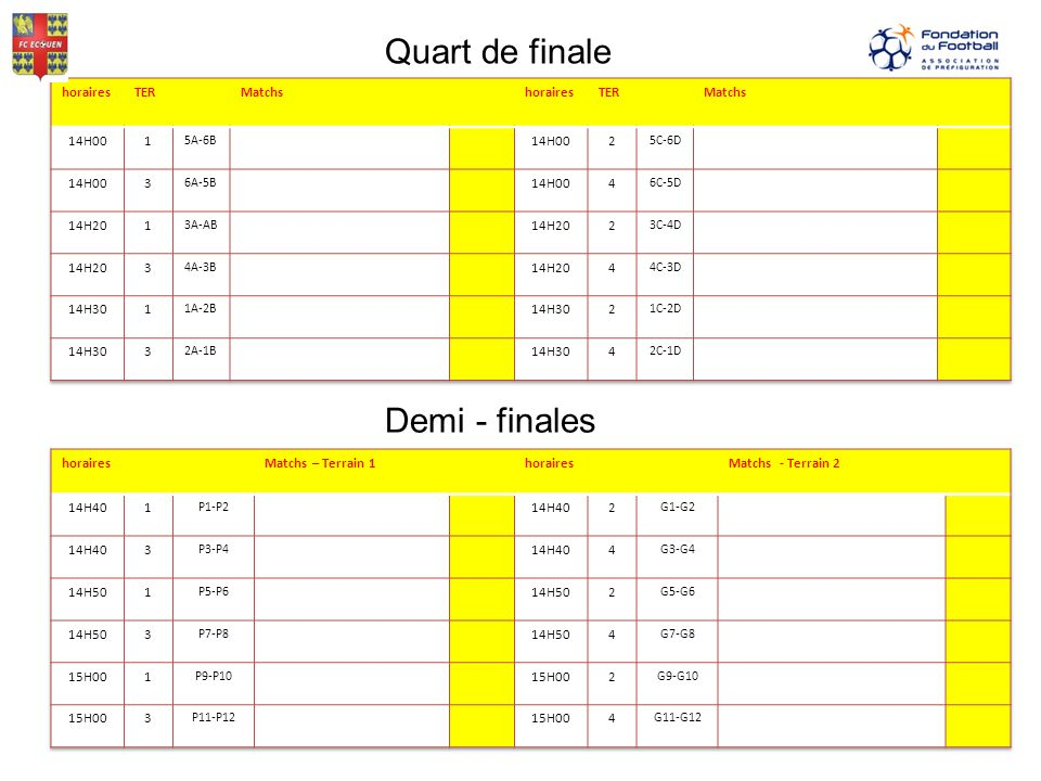 Quart de finale Demi - finales horaires TER Matchs 14H00 1 2 3 4 14H20