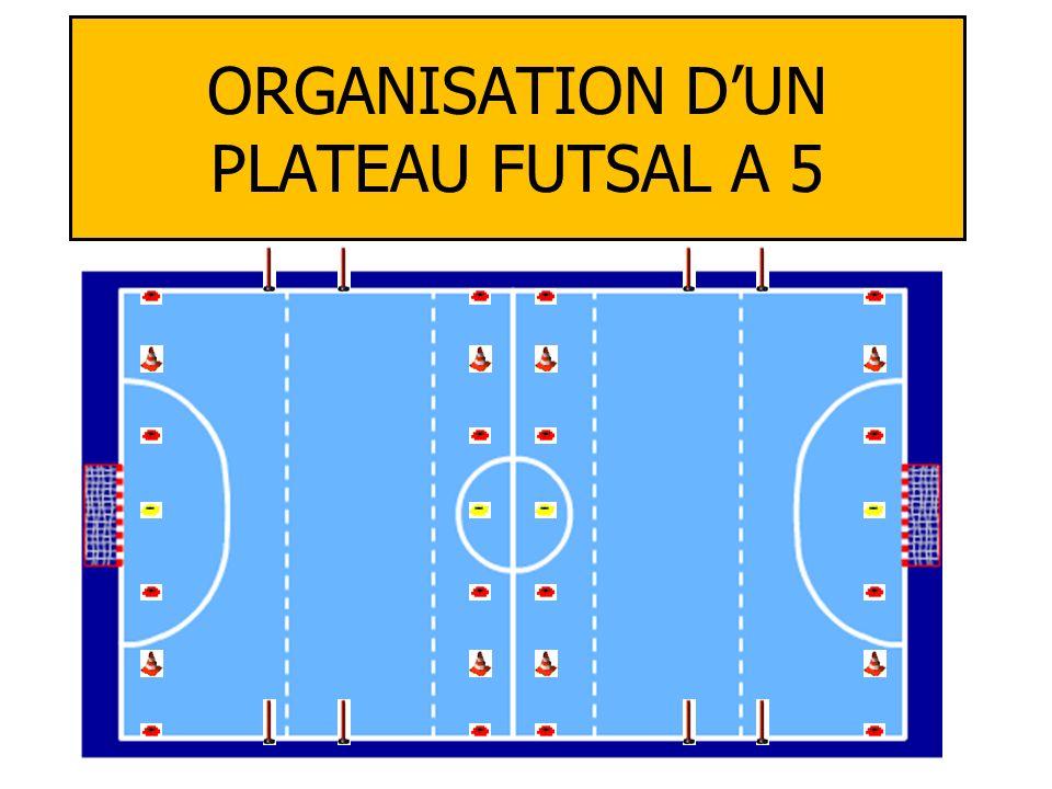 ORGANISATION D'UN PLATEAU FUTSAL A 5