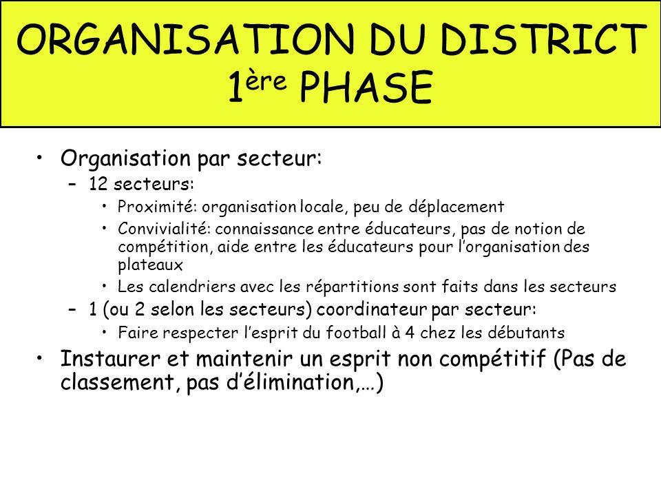 ORGANISATION DU DISTRICT 1ère PHASE