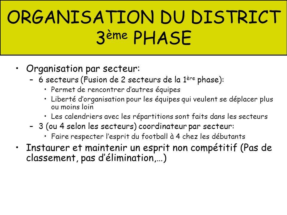 ORGANISATION DU DISTRICT 3ème PHASE