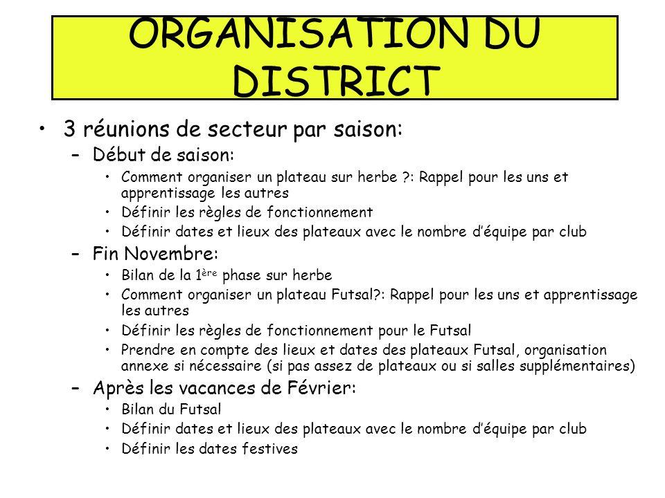 ORGANISATION DU DISTRICT
