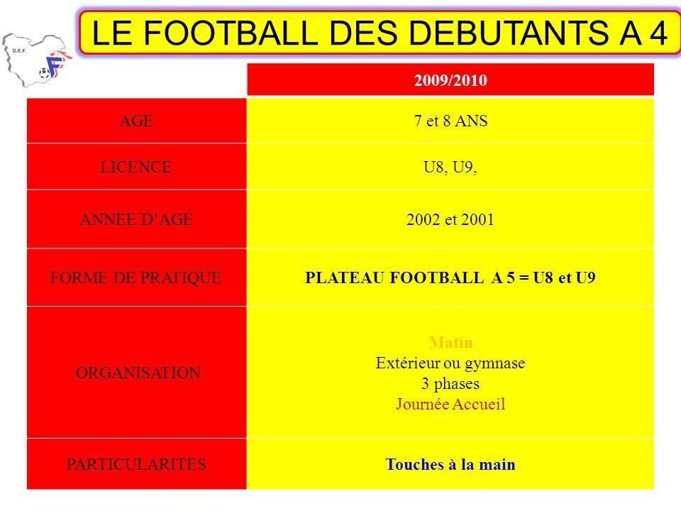 PLATEAU FOOTBALL A 5 = U8 et U9