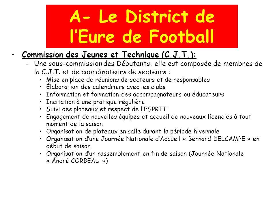 A- Le District de l'Eure de Football