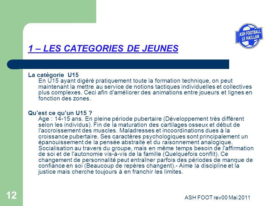 1 – LES CATEGORIES DE JEUNES