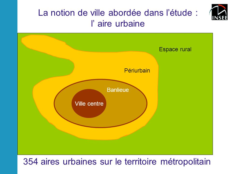 La notion de ville abordée dans l'étude : l' aire urbaine