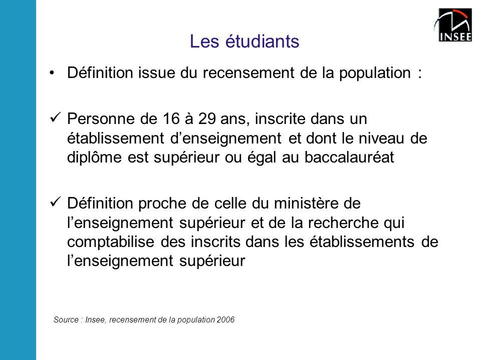 Les étudiants Définition issue du recensement de la population :