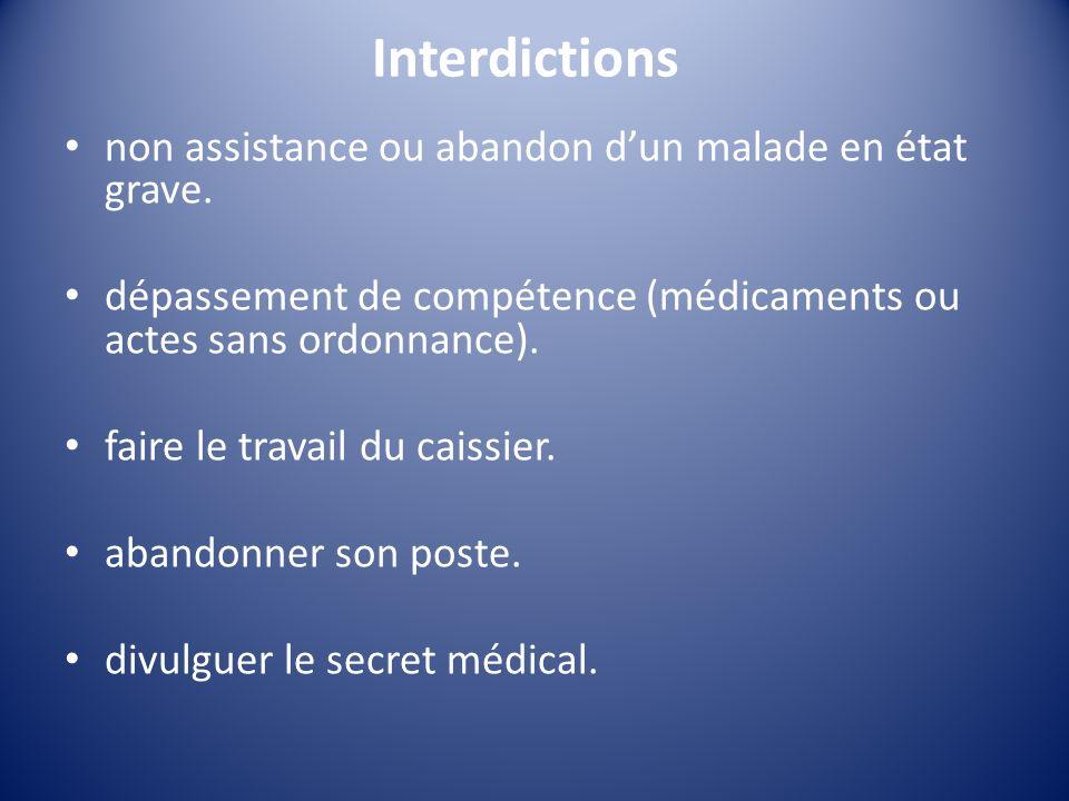 Interdictions non assistance ou abandon d'un malade en état grave.