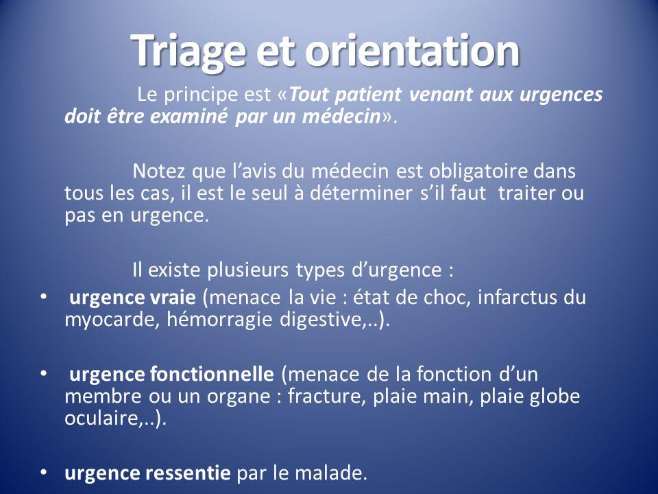 Triage et orientation Le principe est «Tout patient venant aux urgences doit être examiné par un médecin».