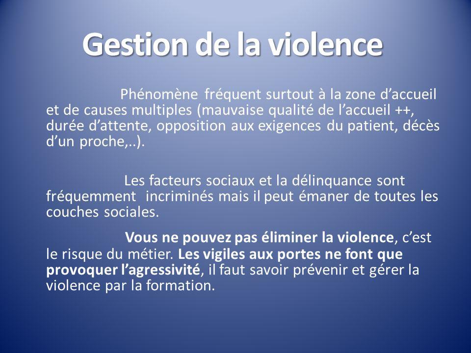 Gestion de la violence