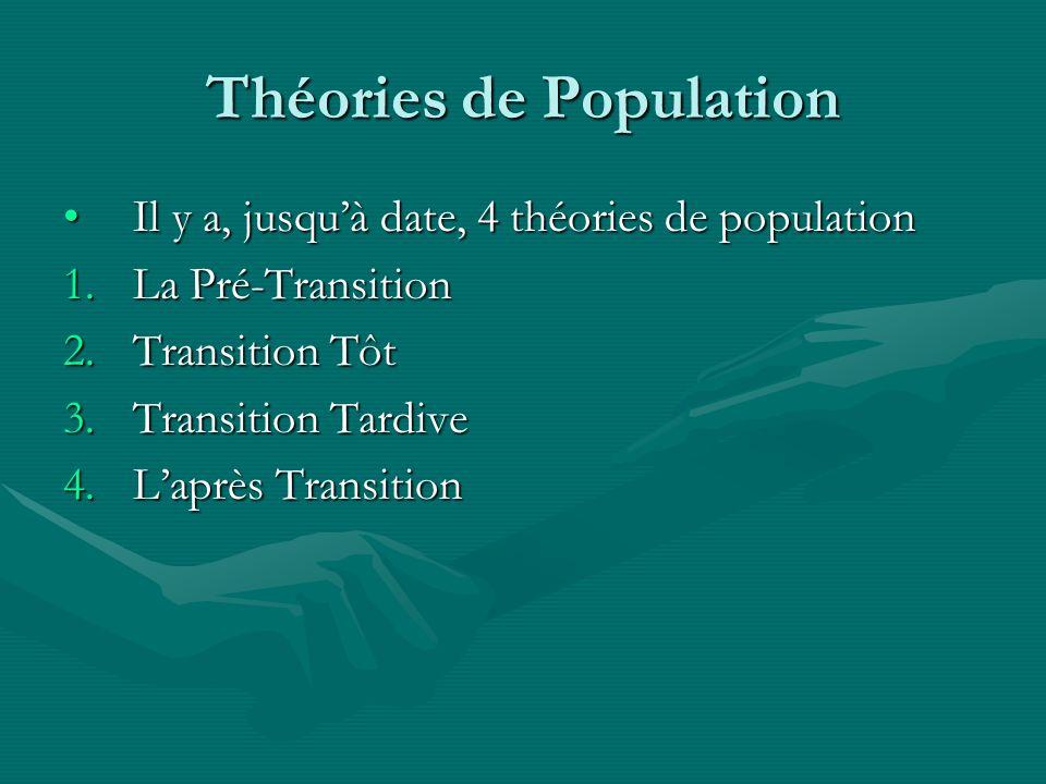 Théories de Population