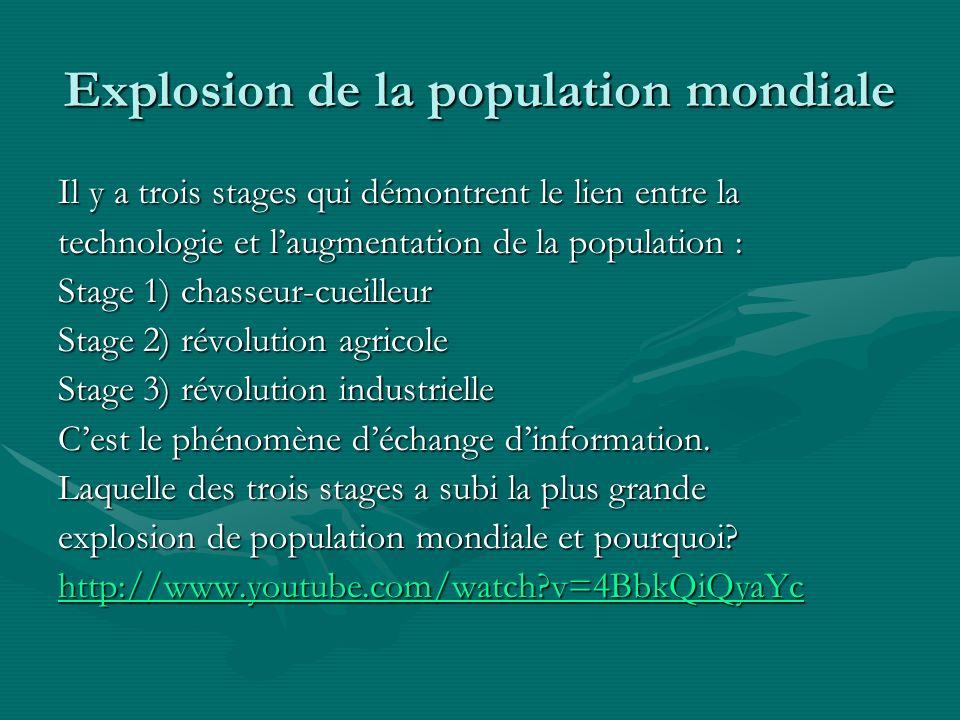 Explosion de la population mondiale