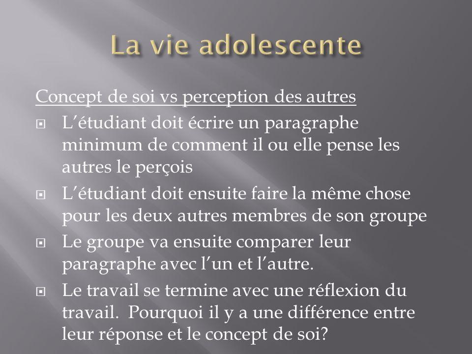 La vie adolescente Concept de soi vs perception des autres
