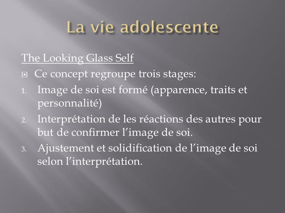 La vie adolescente The Looking Glass Self