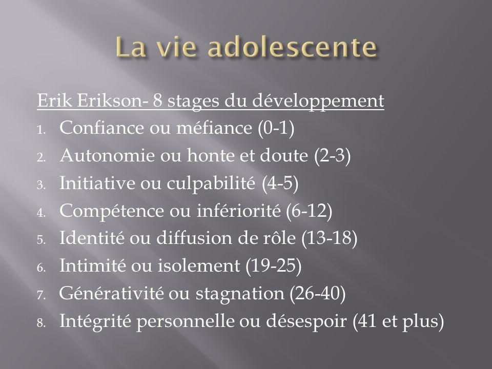 La vie adolescente Erik Erikson- 8 stages du développement