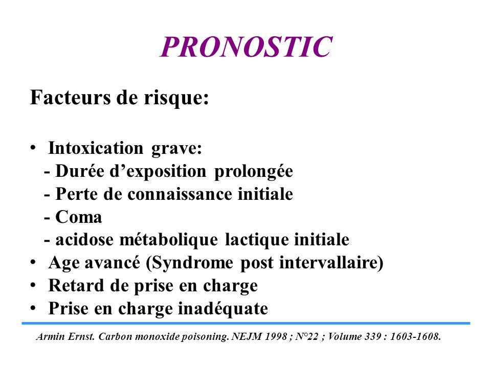 PRONOSTIC Facteurs de risque: Intoxication grave: