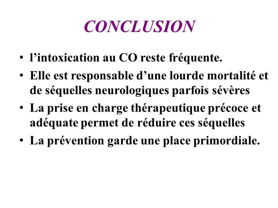 CONCLUSION l'intoxication au CO reste fréquente.