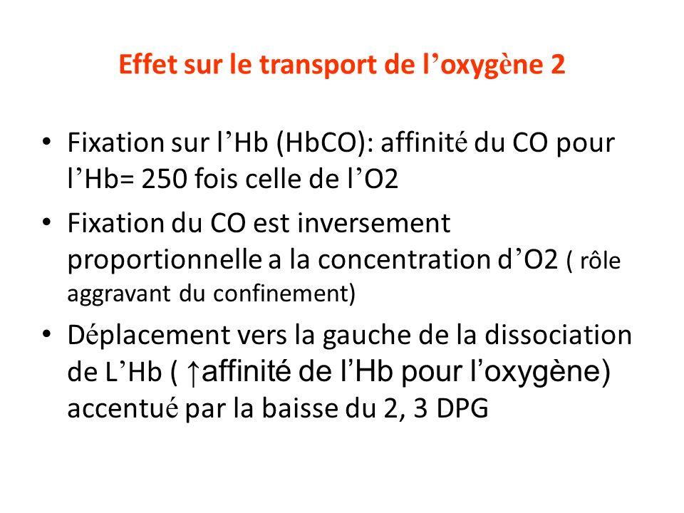Effet sur le transport de l'oxygène 2