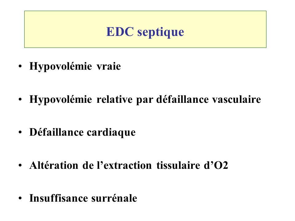 EDC septique Hypovolémie vraie