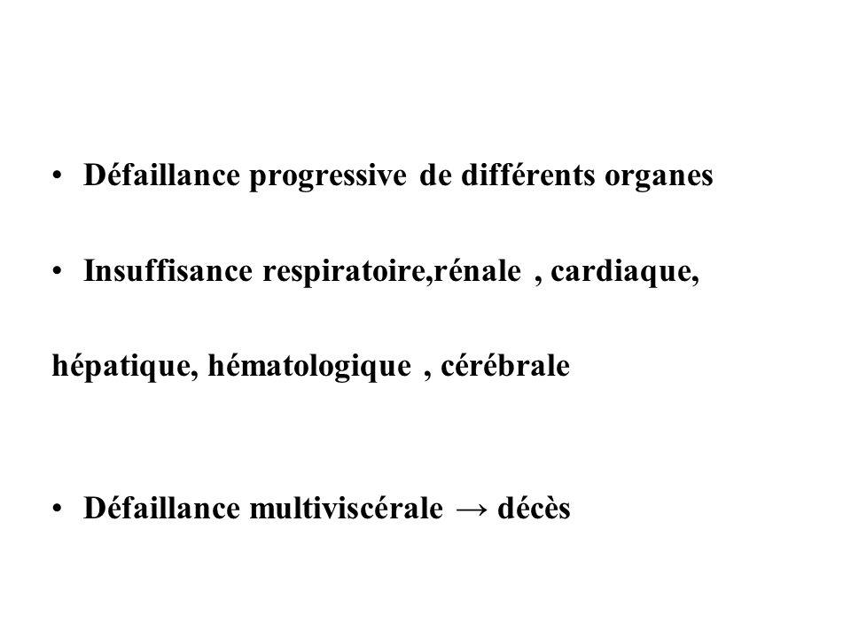 Défaillance progressive de différents organes