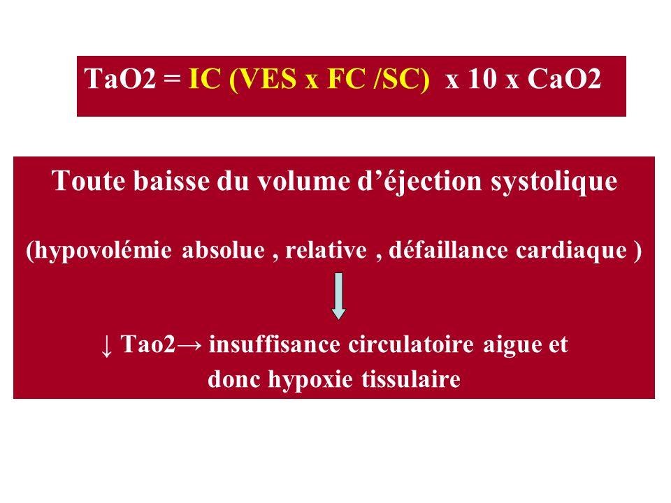 TaO2 = IC (VES x FC /SC) x 10 x CaO2