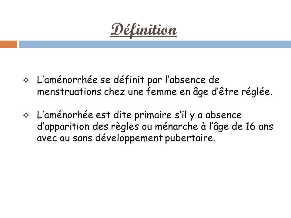 Définition L'aménorrhée se définit par l'absence de menstruations chez une femme en âge d'être réglée.