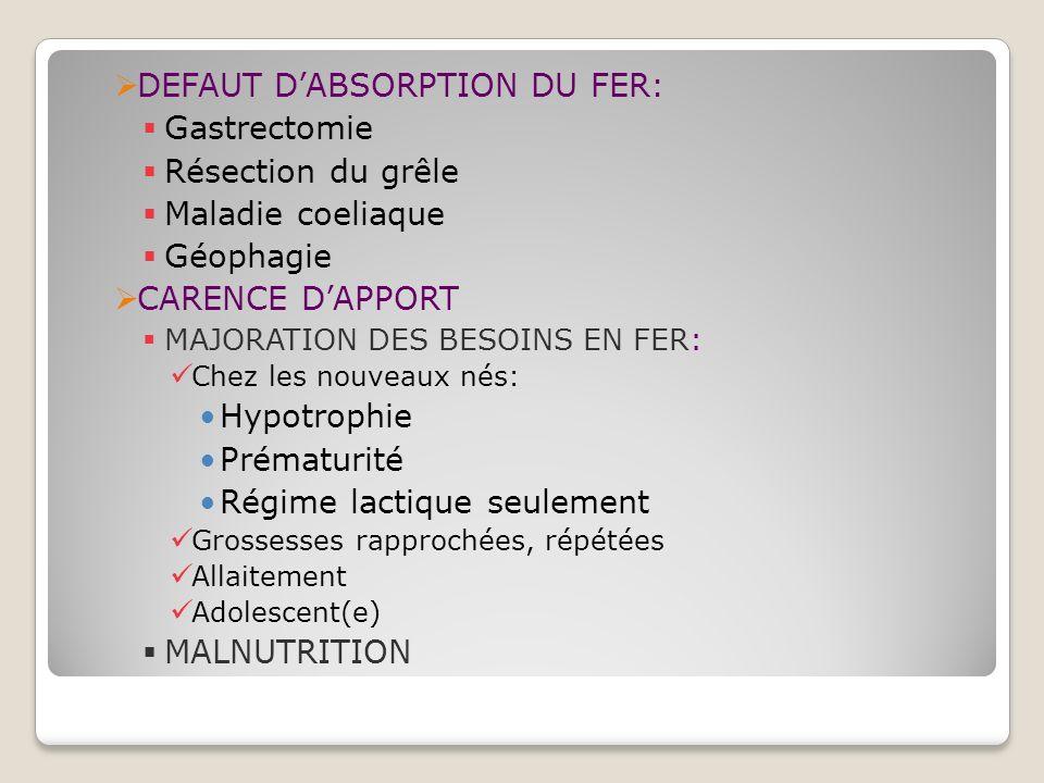 DEFAUT D'ABSORPTION DU FER: Gastrectomie Résection du grêle