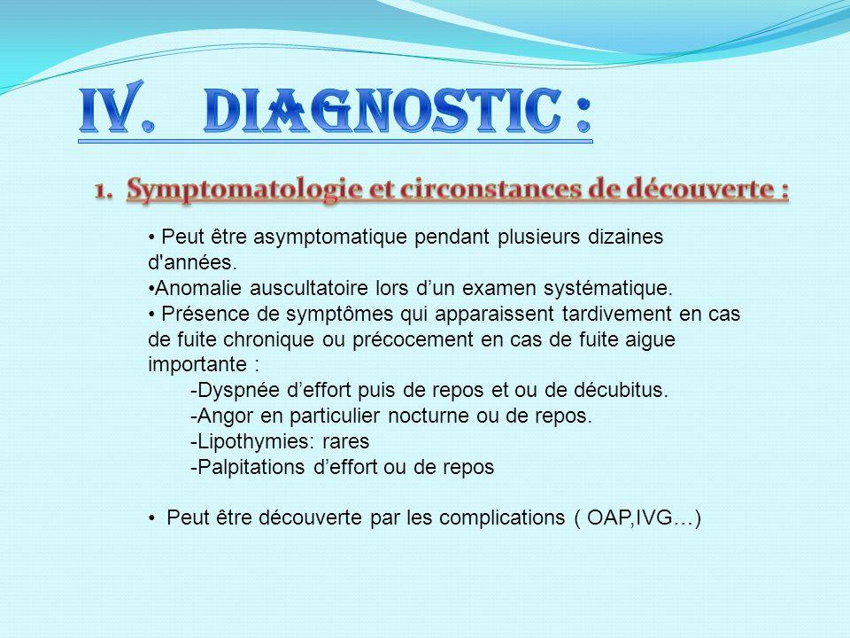 IV. Diagnostic : Symptomatologie et circonstances de découverte :