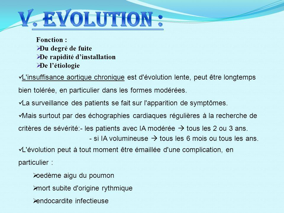 V. Evolution : Fonction : Du degré de fuite De rapidité d'installation