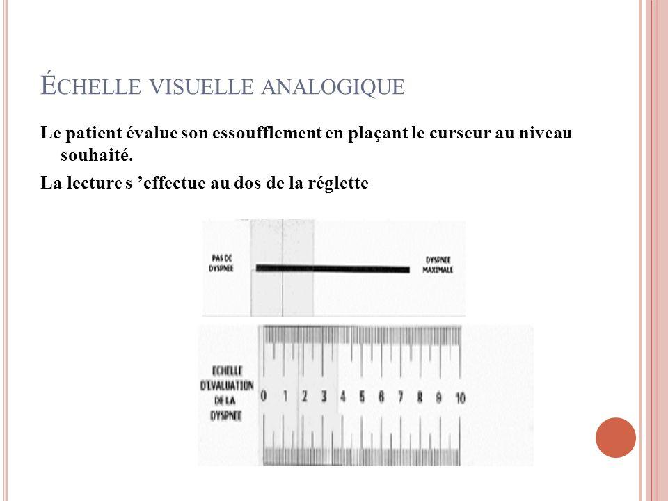Échelle visuelle analogique
