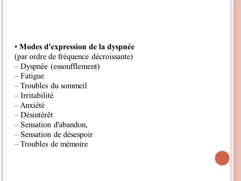 • Modes d expression de la dyspnée (par ordre de fréquence décroissante) – Dyspnée (essoufflement) – Fatigue – Troubles du sommeil – Irritabilité – Anxiété – Désintérêt – Sensation d abandon, – Sensation de désespoir – Troubles de mémoire