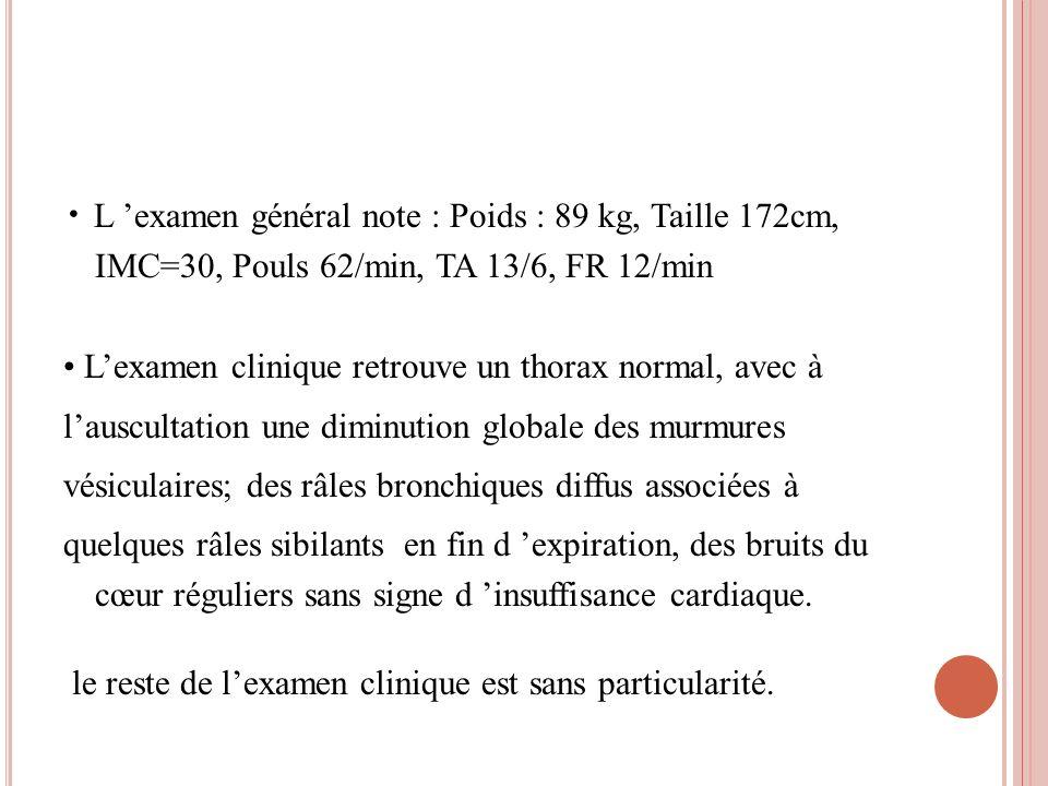 • L 'examen général note : Poids : 89 kg, Taille 172cm, IMC=30, Pouls 62/min, TA 13/6, FR 12/min