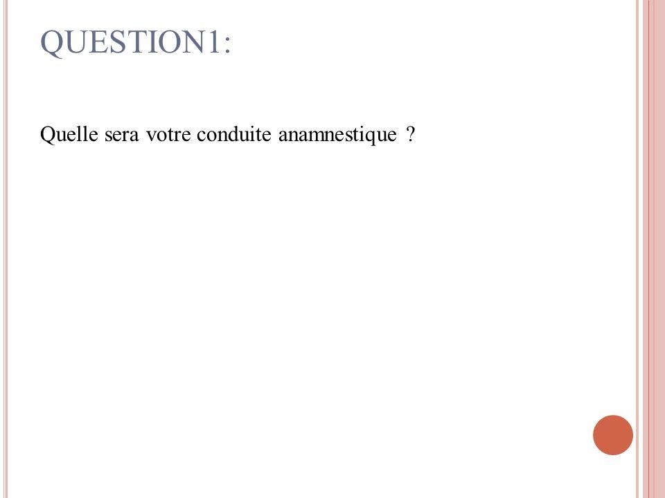 QUESTION1: Quelle sera votre conduite anamnestique
