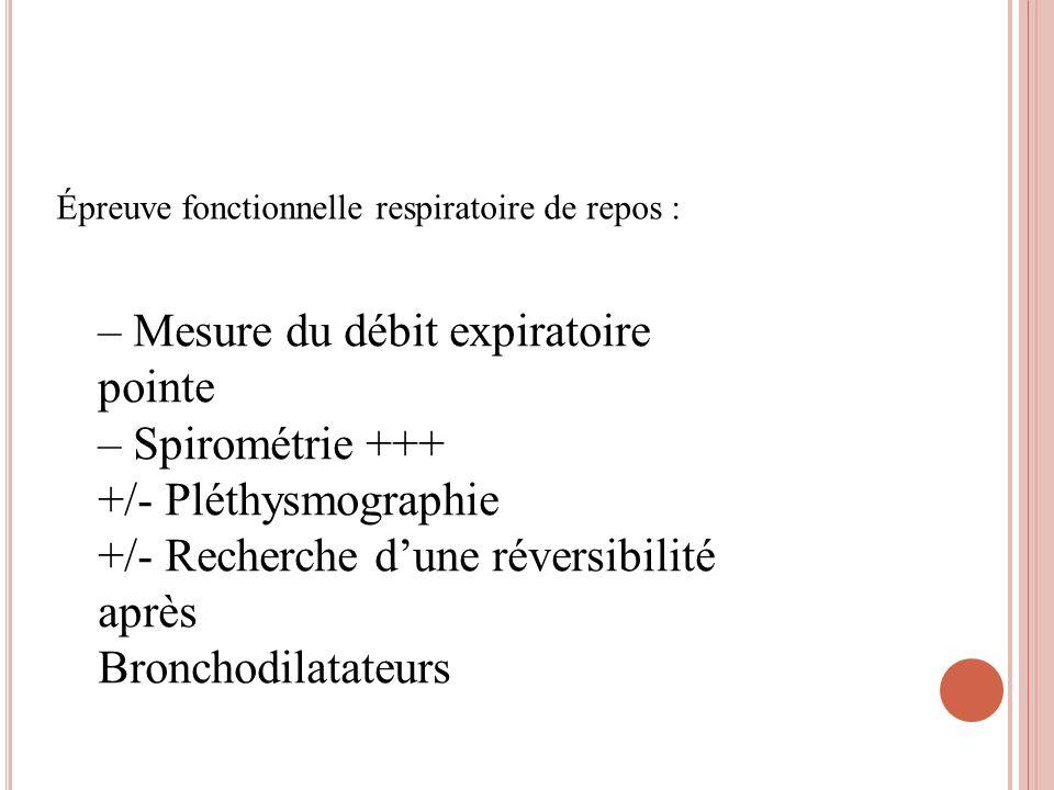 – Mesure du débit expiratoire pointe – Spirométrie +++