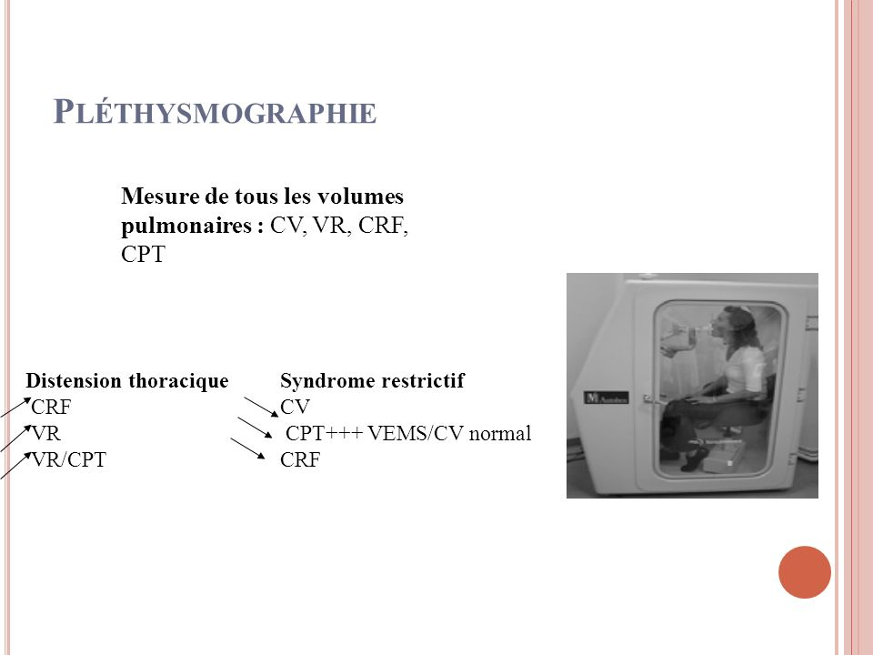 Pléthysmographie Mesure de tous les volumes pulmonaires : CV, VR, CRF, CPT. Distension thoracique.