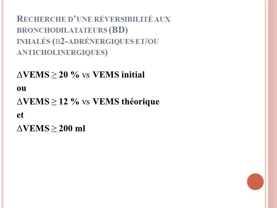 Recherche d'une réversibilité aux bronchodilatateurs (BD) inhalés (β2-adrénergiques et/ou anticholinergiques)